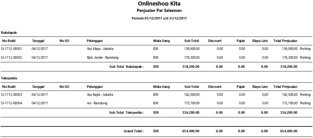 Pembukuan Usaha Onlineshop Software Akuntansi